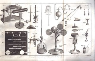 An essay on electricity, explaining the principles of that useful science; and describing the instruments, Contrived Either to Illustrate the Theory, or Render the Practice Entertaining. Illustrated with six plates. To which is added, a letter to the author, from Mr. John Birch, Surgeon, on the Subject of Medical Electricity. By the late George Adams, Mathematical Instrument maker to his Majesty, &c. The fifth edition, with corrections and additions, by William Jones, Mathematical Instrument Maker [Uncut]